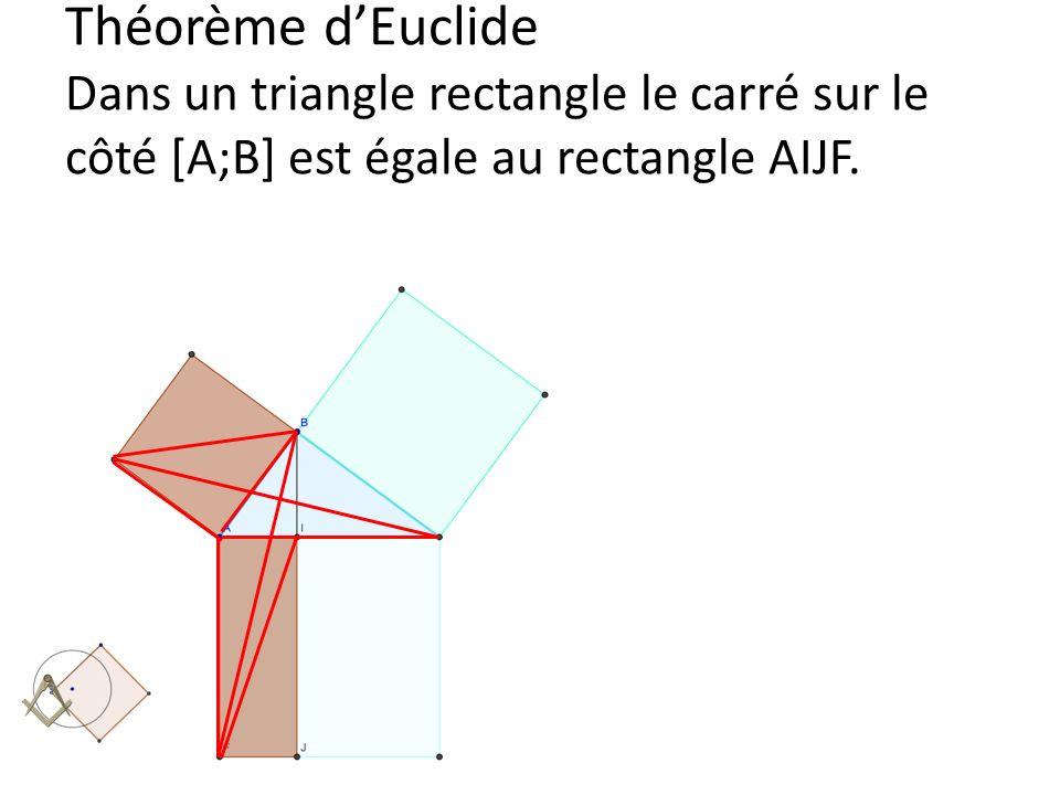 Théorème d'Euclide Dans un triangle rectangle le carré sur le côté [A;B] est égale au rectangle AIJF.